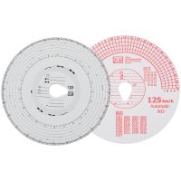 Diagramskiver til fartskriver